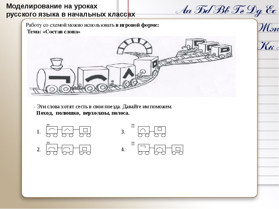Моделирование на уроках русского языка в начальных классах Работу со схемой...
