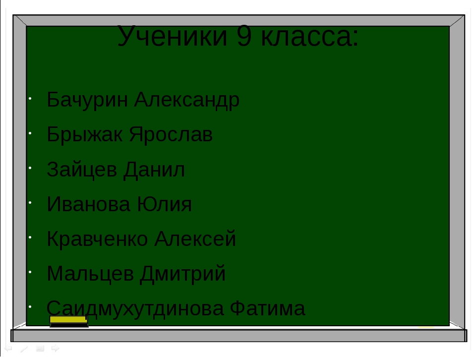 Ученики 9 класса: Бачурин Александр Брыжак Ярослав Зайцев Данил Иванова Юлия...