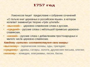 Ломоносов пишет предисловие к собранию сочинений «О пользе книг церковных в