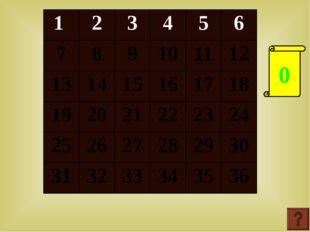 9 8 7 6 5 4 3 2 1 0 1 2 3 4 5 6 7 8 9 10 11 12 13 14 15 16 17 18 19 20 21 22