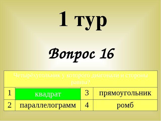 Ответ: b²-4ас Формула нахождения дискриминанта? 5 4 3 2 1 0 16