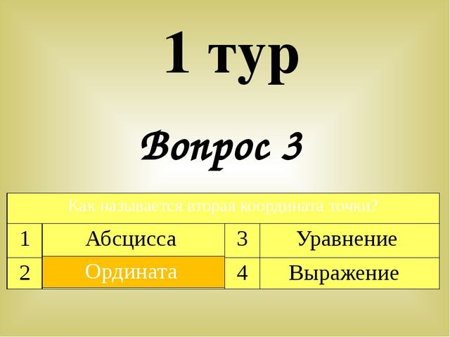 Вопрос 3 1 тур Какназывается вторая координата точки? 1 Абсцисса 3 Уравнение...