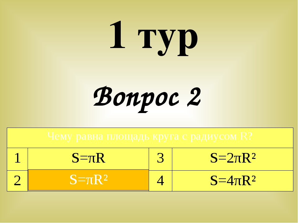 Ответ: Квадрат Прямоугольник, у которого все стороны равны? 5 4 3 2 1 0 2