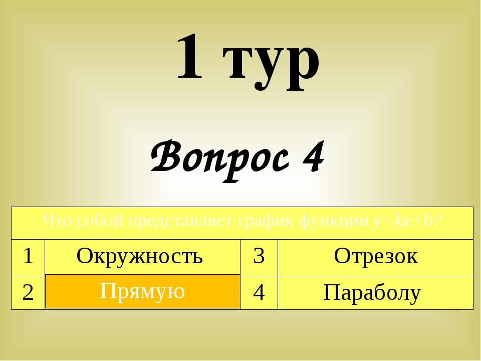 Вопрос 4 1 тур Что собойпредставляет график функцииy=kx+b? 1 Окружность 3 Отр...