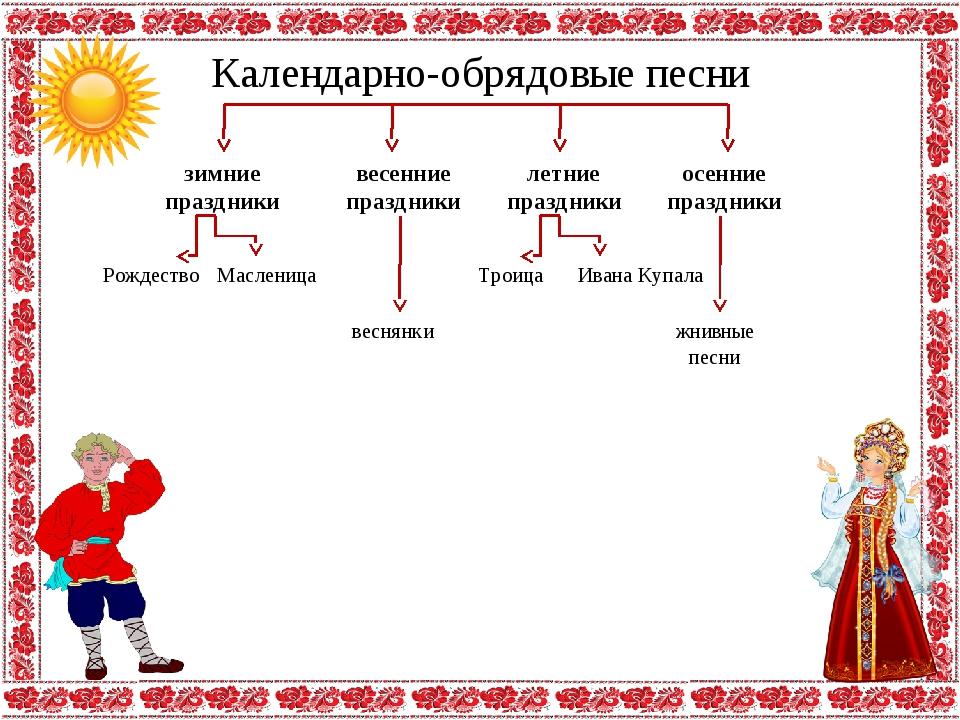 Календарно-обрядовые песни зимние праздники весенние праздники осенние праздн...
