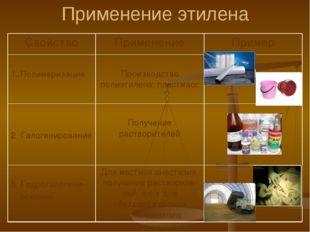 Свойство Применение Пример 4. Гидратация Получение этилового спирта, использу