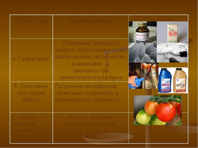 Полиэтилен получают из вещества, формула которого: 1) СН2 = СН2 2) СН ≡ СН 3...