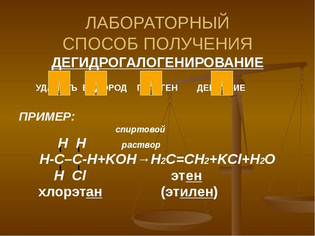 Вывод: Способы получения алкенов Дегидрирование алканов (-Н2 ) Дегалогенирова...