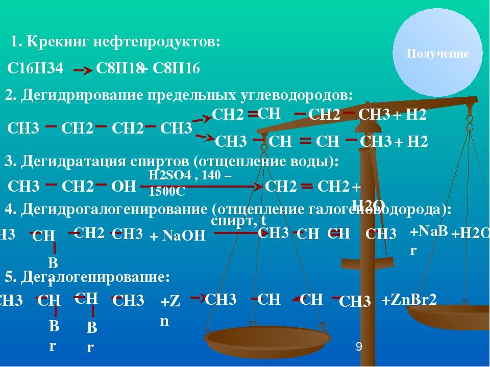Применение этилена Свойство Применение Пример 1.Полимеризация Производство по...