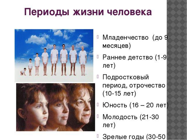 Периоды жизни человека Младенчество (до 9 месяцев) Раннее детство (1-9 лет) П...