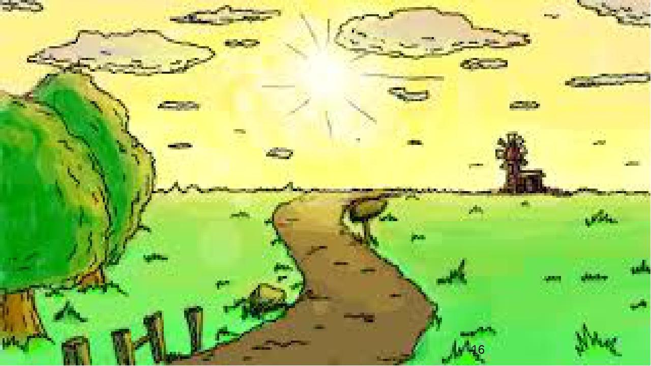 Мазмұны: ТИТУЛ……………………………………….1 Сабақтың тақырыбы.........................2 Ж...