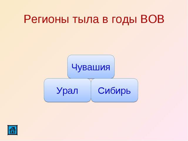 Регионы тыла в годы ВОВ Чувашия Сибирь Урал
