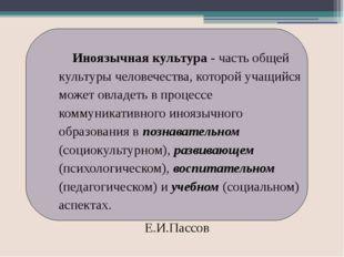 Содержание иноязычного образования Процессуальные аспекты образования Компон