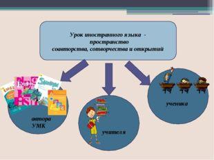 В традиционной системе образовательного процесса Организует деятельность уче