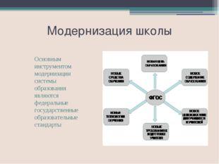 Федеральный государственный образовательный стандарт -ФГОС ФГОС второго покол