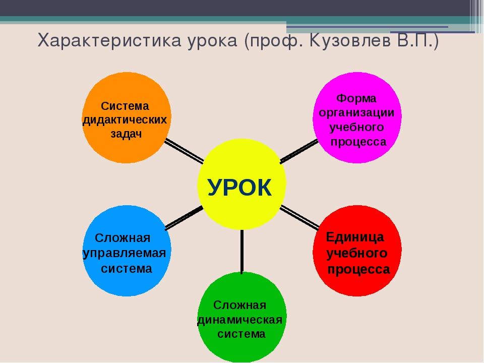 Методические принципы современного урока Субъективизация Метапредметность Дея...