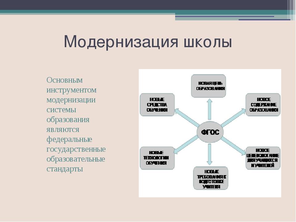 Федеральный государственный образовательный стандарт -ФГОС ФГОС второго покол...