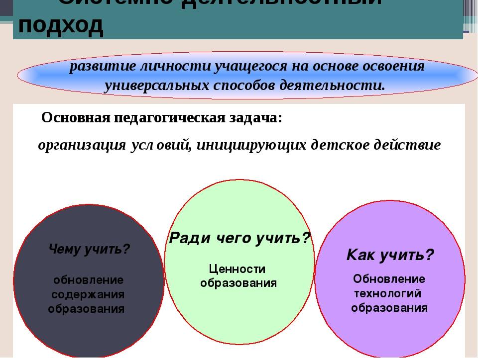 Ключевая особенность ФГОС – переход от знаниевой парадигмы к образовательной...