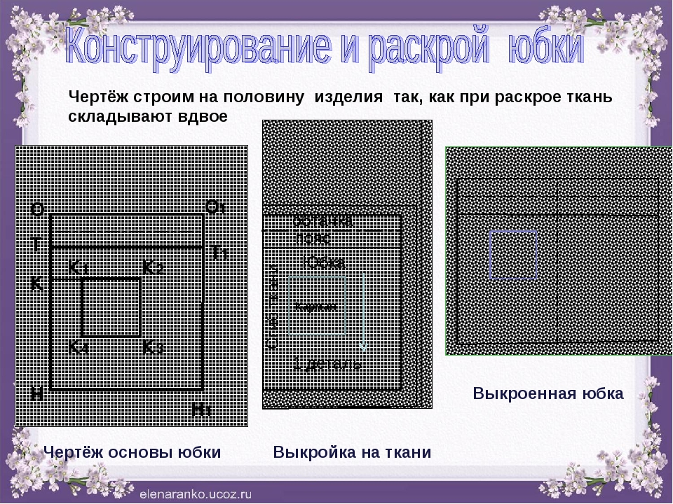 О О1 Н Н1 T Т1 К К1 К2 К3 К4 бка Юбка 1 деталь Чертёж основы юбки Выкройка н...