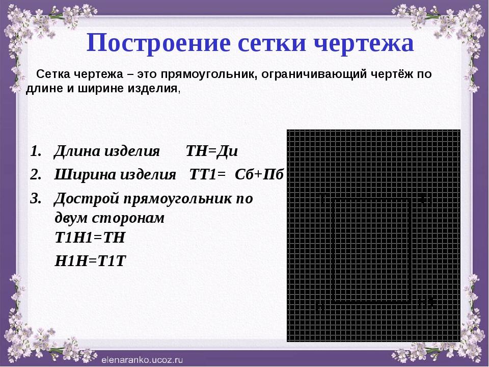 Построение сетки чертежа Длина изделия ТН=Ди Ширина изделия ТТ1= Сб+Пб Достр...