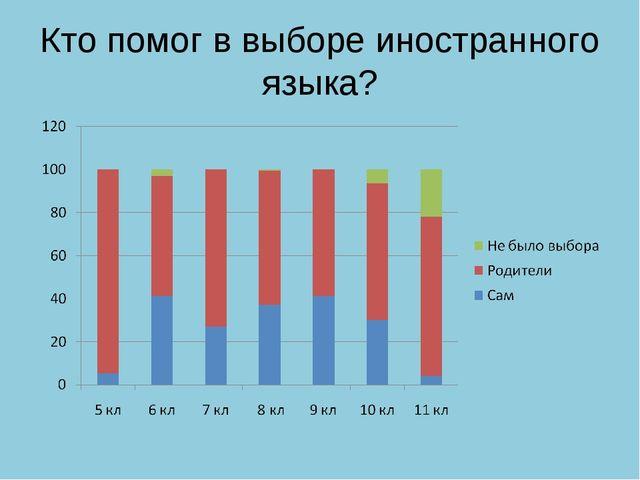 Кто помог в выборе иностранного языка?