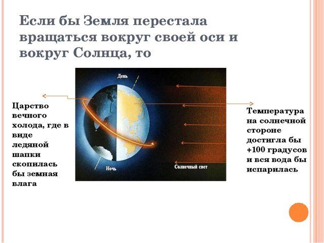 Если бы Земля перестала вращаться вокруг своей оси и вокруг Солнца, то Темпер...