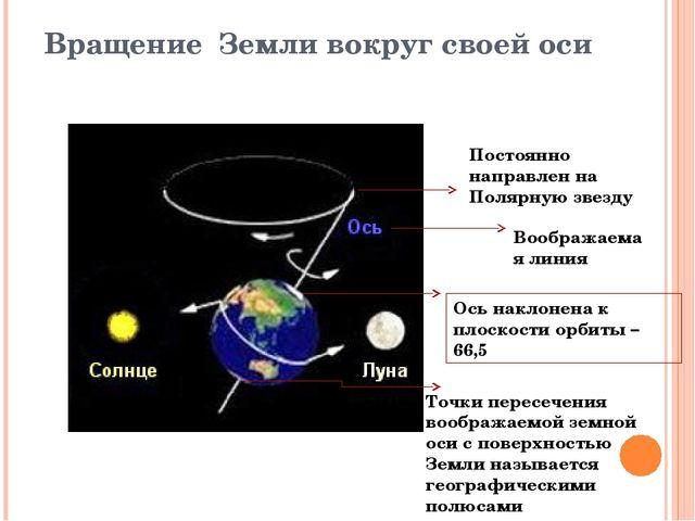 Вращение Земли вокруг своей оси Воображаемая линия Ось наклонена к плоскости...