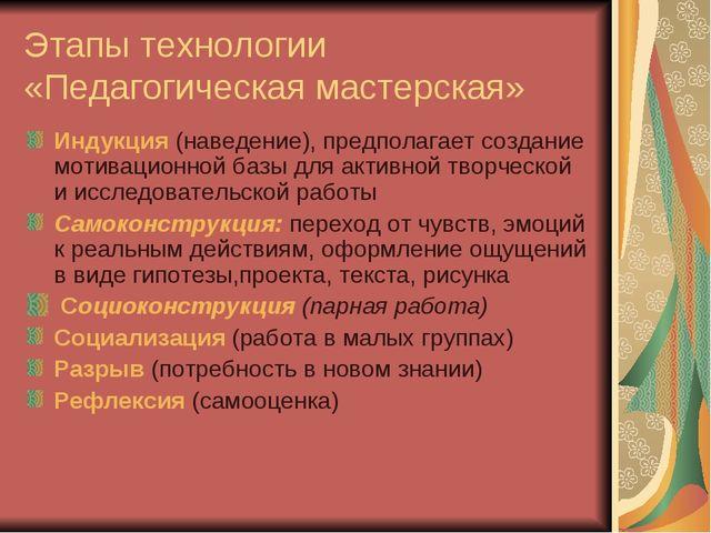 Этапы технологии «Педагогическая мастерская» Индукция (наведение), предполага...