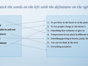 Match the words on the left with the definitions on the right Climat To drop