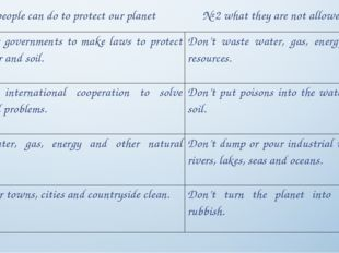 № 1 what people can do to protect our planet № 2 what they are not allowed to