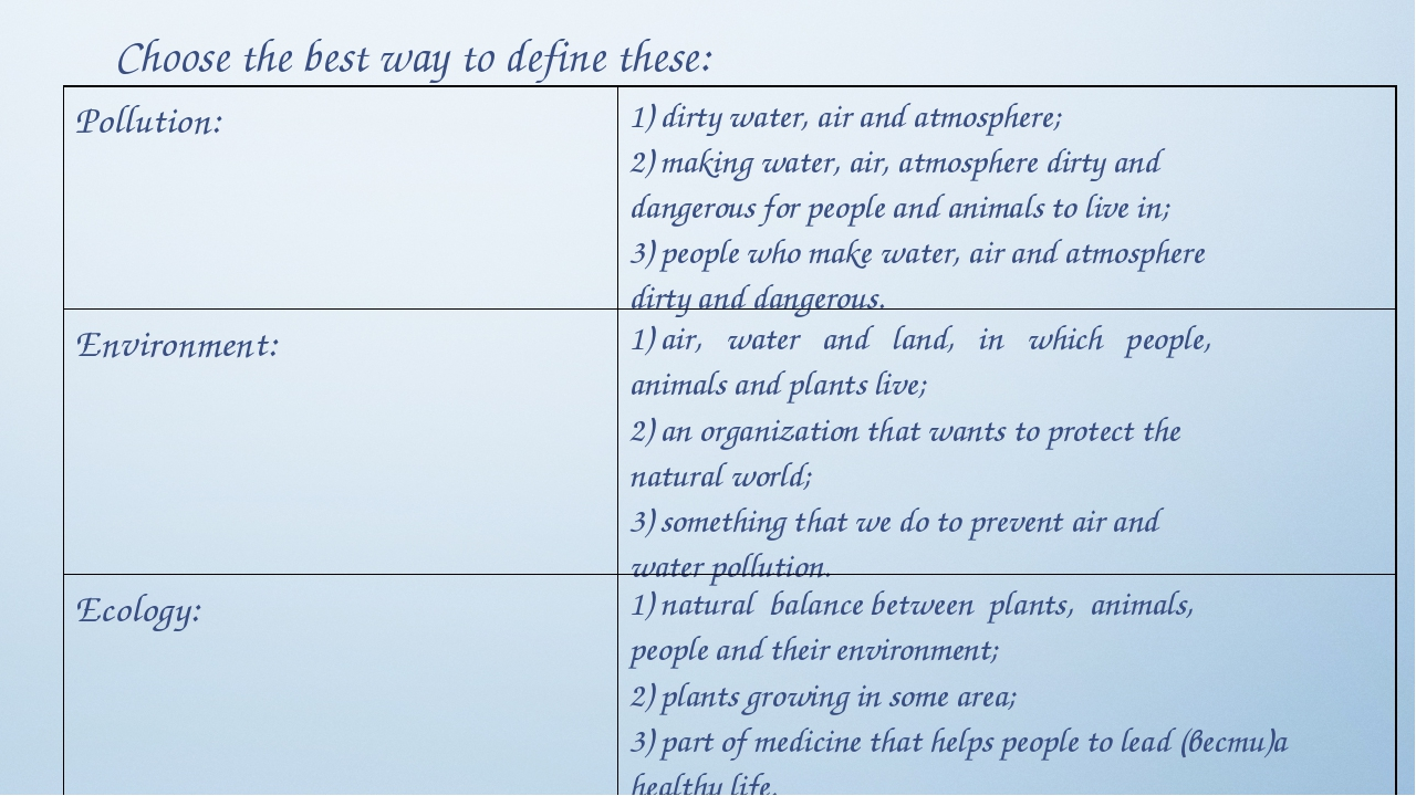 Choose the best way to define these: Pollution:	1) dirty water, air and atmo...