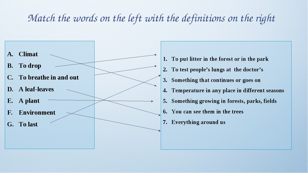 Match the words on the left with the definitions on the right Climat To drop...