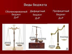 Виды бюджета 4 Сбалансированный бюджет Д=Р Дефицитный бюджет ДР