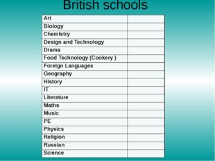 British schools Art Biology Chemistry Design and Technology Drama Food Techno