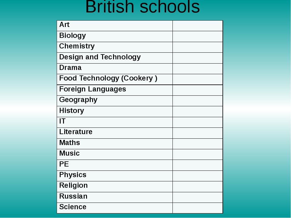 British schools Art Biology Chemistry Design and Technology Drama Food Techno...