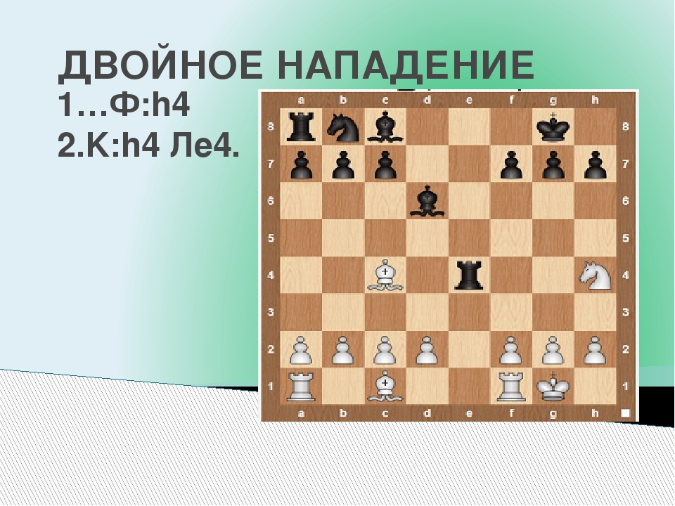 ДВОЙНОЕ НАПАДЕНИЕ 1…Ф:h4 2.K:h4 Ле4.