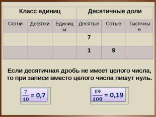 Если десятичная дробь не имеет целого числа, то при записи вместо целого числ