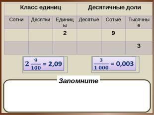 Цифра 0 в записи десятичной дроби показывает отсутствие единиц соответствующе