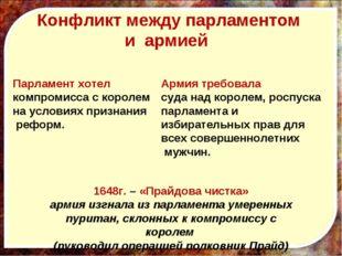 Конфликт между парламентом и армией Армия требовала суда над королем, роспуск