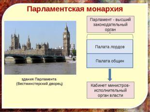 здания Парламента (Вестминстерский дворец) Парламентская монархия Парламент -