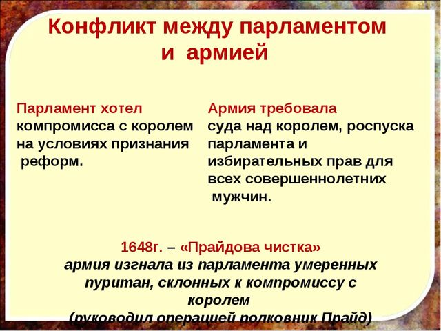 Конфликт между парламентом и армией Армия требовала суда над королем, роспуск...