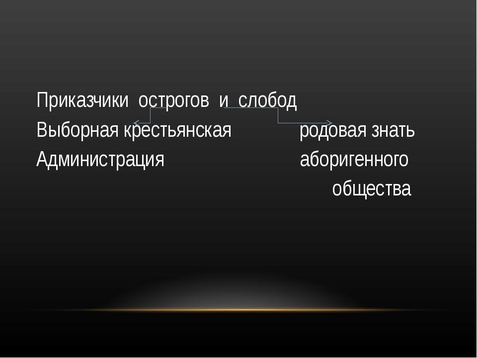 Приказчики острогов и слобод Выборная крестьянская родовая знать Администрац...