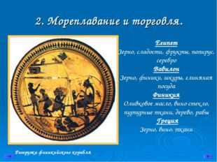 Египет Зерно, сладости, фрукты, папирус, серебро Вавилон Зерно, финики, шкуры