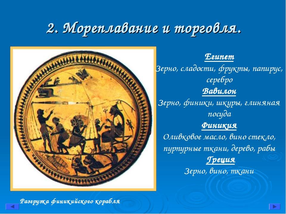 Египет Зерно, сладости, фрукты, папирус, серебро Вавилон Зерно, финики, шкуры...