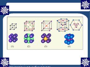 Кристаллическая решётка Примеры простых кристаллических решёток: 1 – простая