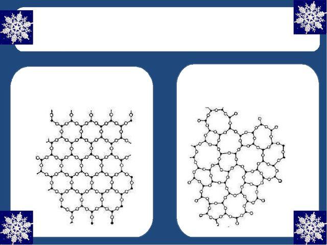 Кварц в аморфном и кристаллическом состоянии Кристалл – дальний порядок атом...