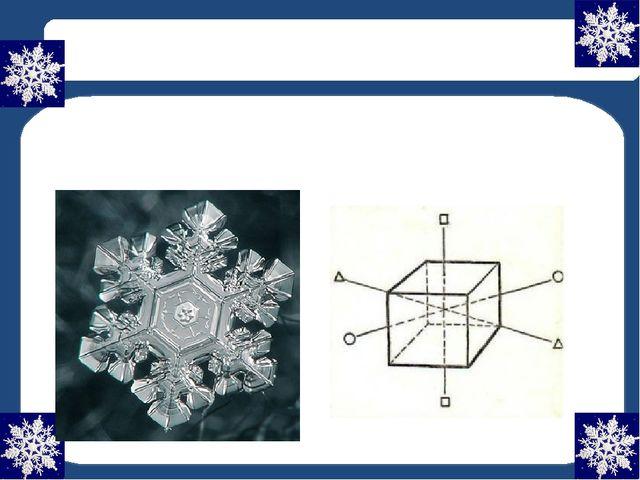 Свойства кристаллов Правильная симметричная форма