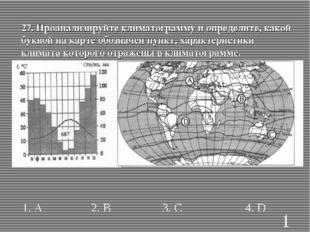 27. Проанализируйте климатограмму и определите, какой буквой на карте обознач