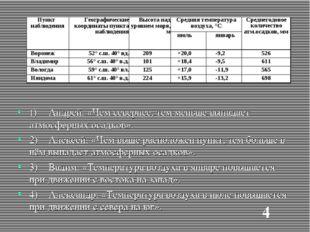 1)Андрей: «Чем севернее, тем меньше выпадает атмосферных осадков». 2)Алексе