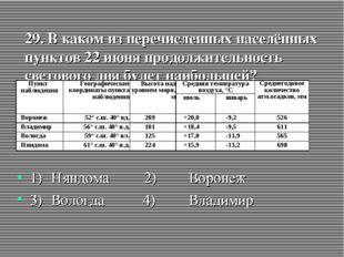 29. В каком из перечисленных населённых пунктов 22 июня продолжительность све